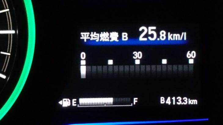 車の給油口の確認方法 ガソリンメーターの三角形マークの意味
